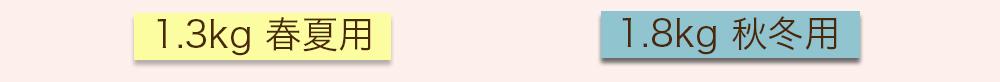 【防災士 推薦!】寝袋  封筒型 防災 アウトドア -5℃  までOK! 撥水 キャンプ 災害 緊急 避難 車中泊 車載 シュラフ 防寒 テント 連結 可能 ねぶくろ